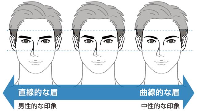 眉毛を整える画像