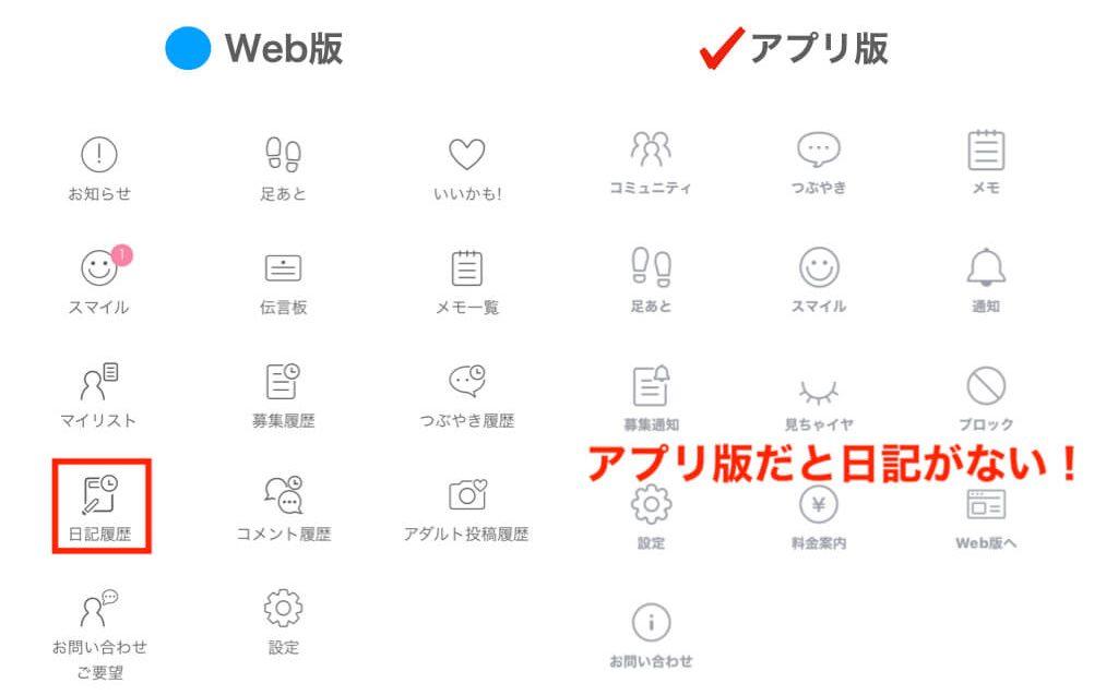 WEb版には日記機能はあるが、アプリ版にはない