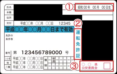 免許書の写真